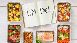 Jangan Asal Ikut-Ikutan ! Kenali Diet GM Lebih Dalam
